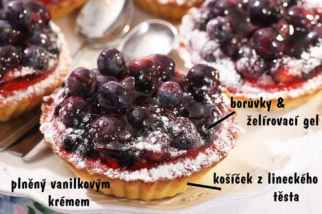 Tartlet – blueberry